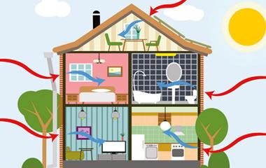 Interventi per garantire il risparmio energetico style casa - Risparmio energetico casa ...